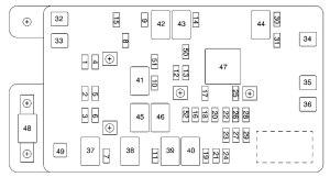 Oldsmobile Bravada (2002)  fuse box diagram  Auto Genius