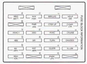 Oldsmobile Bravada (1998)  fuse box diagram  Auto Genius