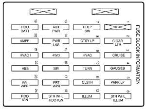 Oldsmobile Bravada (1999  2001)  fuse box diagram  Auto