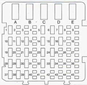 Oldsmobile Cutlass Supreme (1995)  fuse box diagram