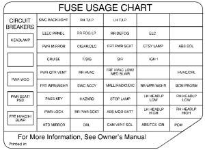 Oldsmobile Silhouette (1999)  fuse box diagram  Auto Genius