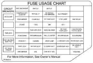 Oldsmobile Silhouette (2000)  fuse box diagram  Auto Genius