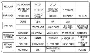 Oldsmobile Silhouette (2002)  fuse box diagram  Auto Genius