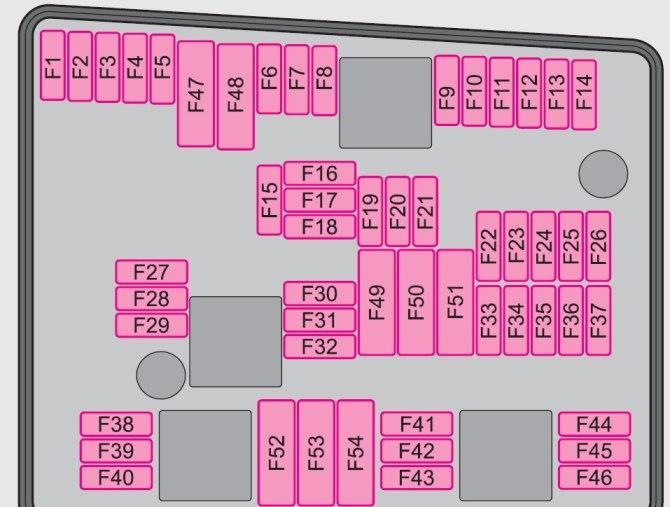 skoda fuse box diagram  wiring diagram operation penendure