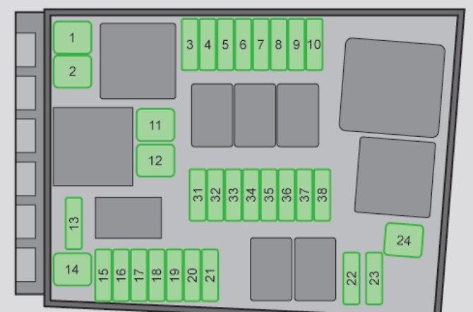 skoda octavia fuse box 2014  description wiring diagrams