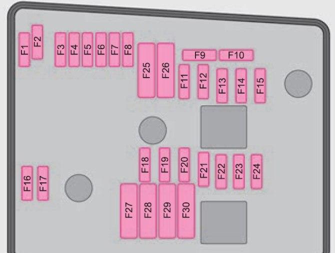 skoda octavia 2012  fuse box diagram  auto genius