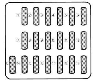 Subaru Forester (2000  2001)  fuse box diagram  Auto Genius