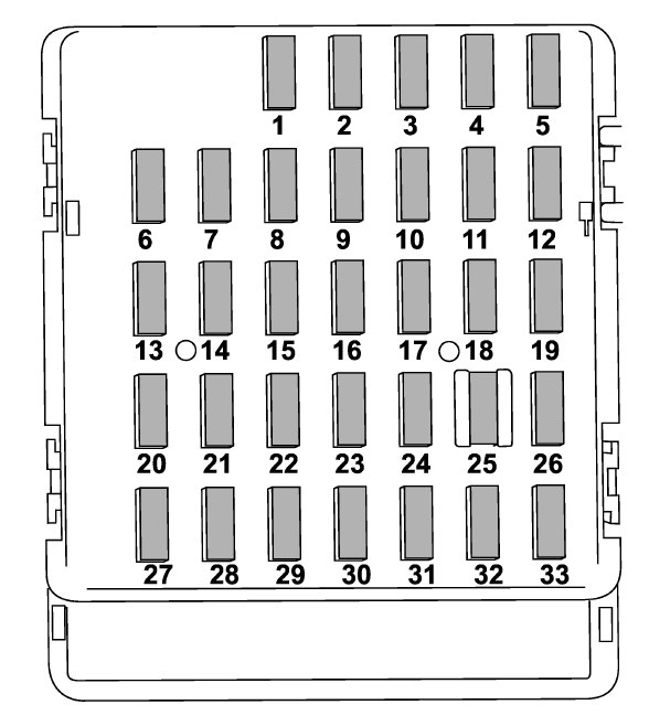 2001 forester fuse box  auto wiring diagrams clearordinary
