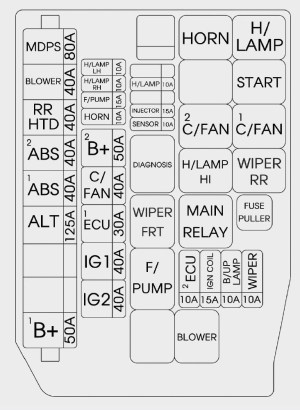 Hyundai Accent (2014  2015) – fuse box diagram  Auto Genius
