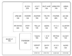 Hyundai Coupe Fuse Box  Wiring Diagram