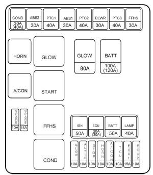 Hyundai H100 Truck (2010  2012) – fuse box diagram
