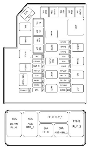 Hyundai Matrix (2003  2004) – fuse box diagram  Auto Genius