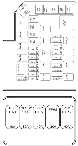 Hyundai Matrix (2005) – fuse box diagram  Auto Genius