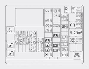 Hyundai Sonata (2014) – fuse box diagram  Auto Genius