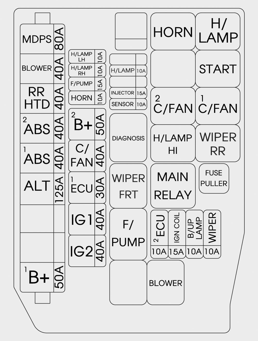 Hyundai Sonata Fuse Box Diagram