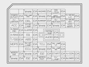 Hyundai Sonata (2015) – fuse box diagram  Auto Genius