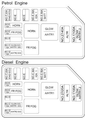 Hyundai Terracan (2005  2007) – fuse box diagram  Auto Genius