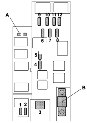 Subaru Impreza (2003)  fuse box diagram  Auto Genius