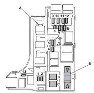 Subaru Impreza (2007)  fuse box diagram  Auto Genius