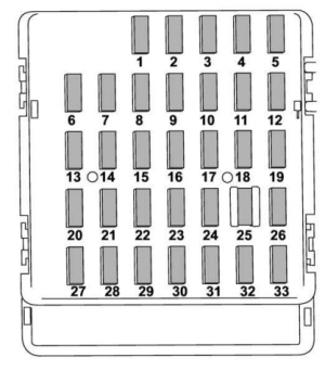 Subaru Impreza (2011)  fuse box diagram  Auto Genius