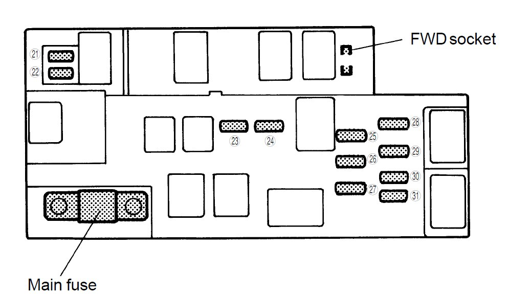 2000 Toyota Camry Interior Fuse Box Diagram