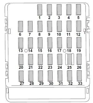 Subaru Legacy (2013  2014)  fuse box diagram  Auto Genius