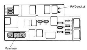 Subaru Outback (2000)  fuse box diagram  Auto Genius