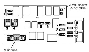 Subaru Outback (2001 – 2002) – fuse box diagram  Auto Genius