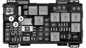 Dodge Grand Caravan (2014  2016) – fuse box diagram