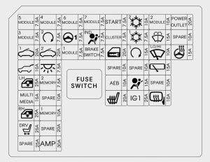 Hyundai i30 (2018) – fuse box diagram  Auto Genius