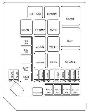 Hyundai Tucson (2005  2009) – fuse box diagram  Auto Genius