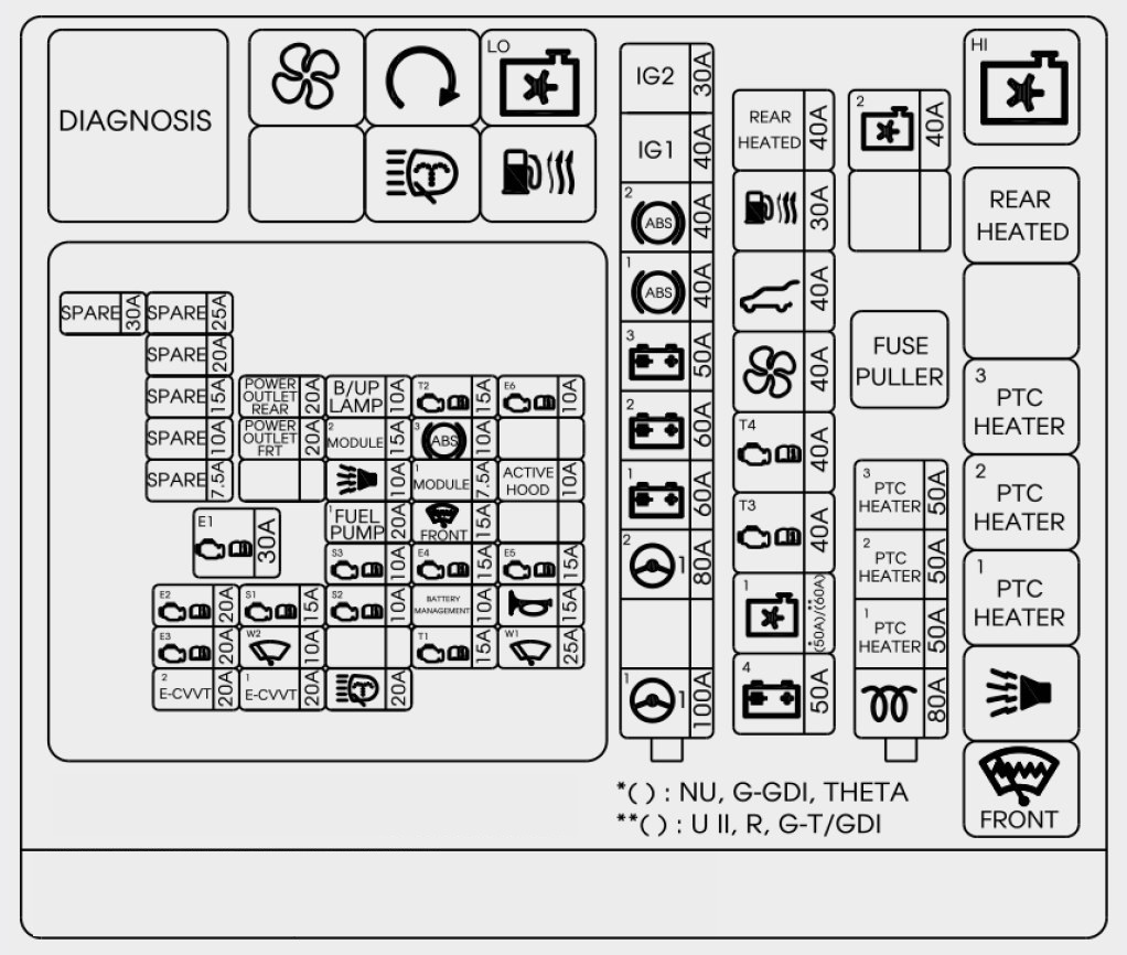 2006 Honda Ridgeline Parts Diagram Fuse Box