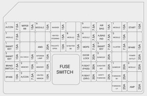Hyundai Tucson (2016) – fuse box diagram  Auto Genius