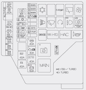 Hyundai Veloster (2012  2014) – fuse box diagram  Auto