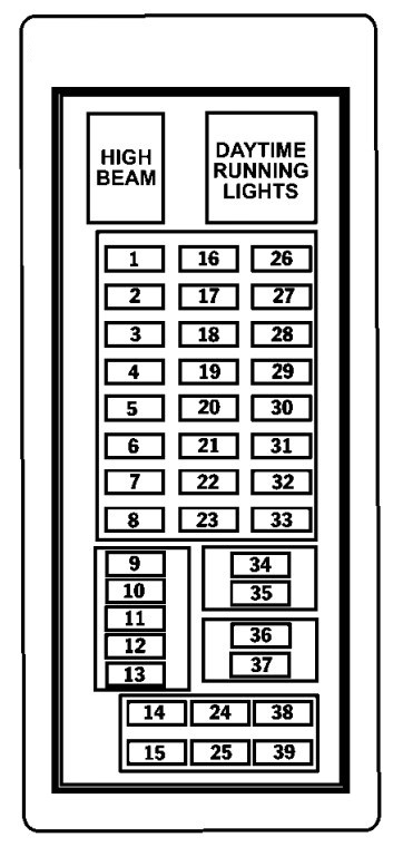 fuse box on jeep liberty wiring diagram fuse box 2002 jeep liberty fuse panel diagram jeep liberty fuse diagram wiring diagram