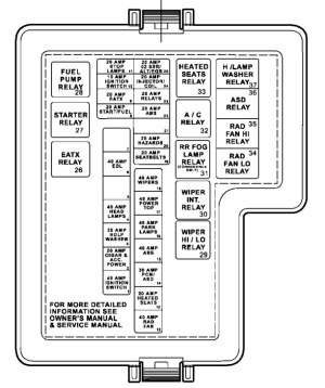 01 Dodge Stratus Fuse Box | Wiring Diagram