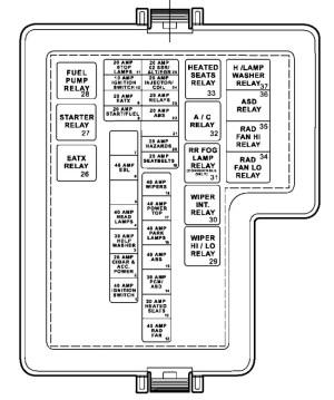Dodge Stratus (2005  2006) – fuse box diagram  Auto Genius
