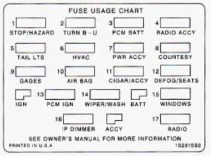 Chevrolet Camaro (1997)  fuse box diagram  Auto Genius