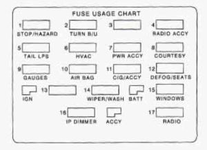 Chevrolet Camaro (1998)  fuse box diagram  Auto Genius