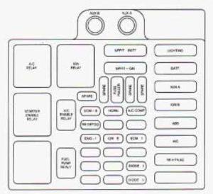 Chevrolet Astro (1996)  fuse box diagram  Auto Genius