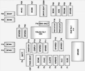 Chevrolet Camaro (2014  2015)  fuse box diagram  Auto Genius