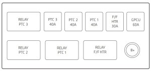 Chevrolet Captiva (2012  2015)  fuse box diagram  Auto Genius