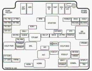 Chevrolet S10 (1998)  fuse box diagram  Auto Genius