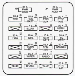 Chevrolet S10 (1993  1994)  fuse box diagram  Auto Genius