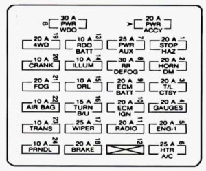 Chevrolet S10 (1995)  fuse box diagram  Auto Genius