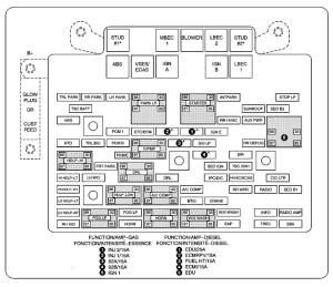 Chevrolet Suburban (2005)  fuse box diagram  Auto Genius