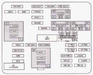 Chevrolet Suburban (2003)  fuse box diagram  Auto Genius