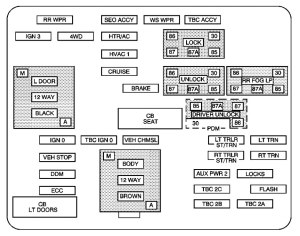 Chevrolet Suburban (2004)  fuse box diagram  Auto Genius