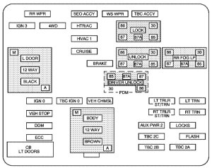 Chevrolet Suburban (2005)  fuse box diagram  Auto Genius
