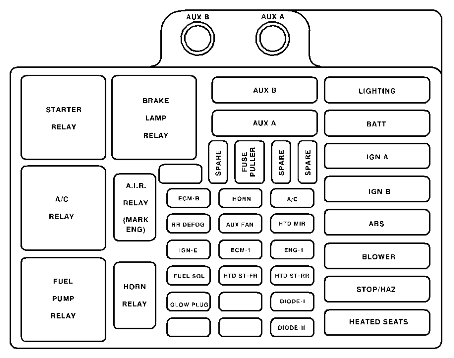 1997 Toyota Rav4 Fuse Box Location